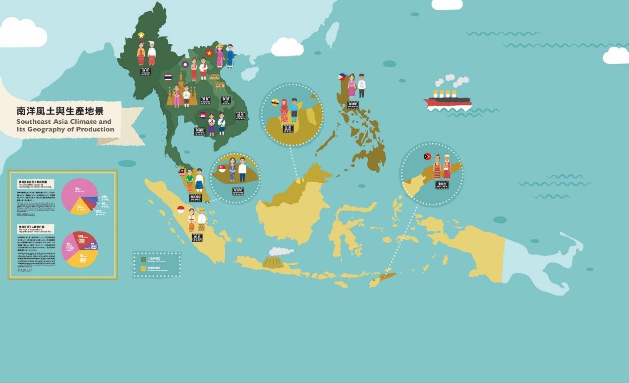 展覽入口可見大幅的東南亞區域圖,標誌南洋風土與生產地景