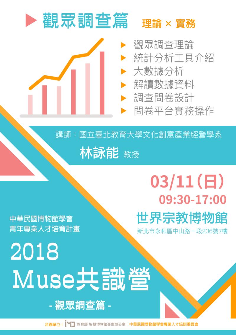 【中華民國博物館學會、教育部智慧博物館專辦共同主辦】2018 Muse共識營-觀眾調查篇-正取名單公告