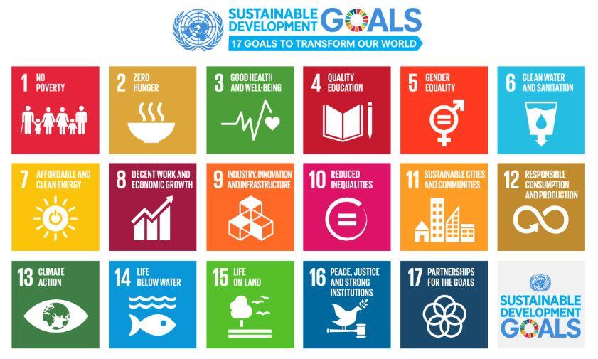 聯合國17個可持續發展目標,來源:UNESCO